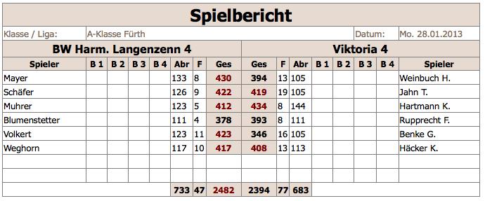 BWHarmonieLangenzenn4-V4 2012:13