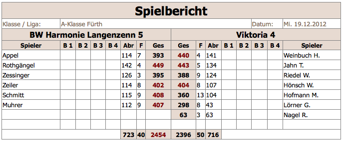 BWHarmonieLangenzenn5-V4 2012:13