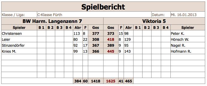 BWHarmonieLangenzenn7-V5 2012:13