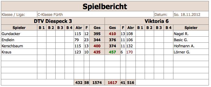 DTVDiespeck3-V6 2012:13