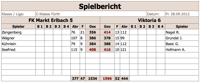 FKMarktErlbach5-V6 2012:13