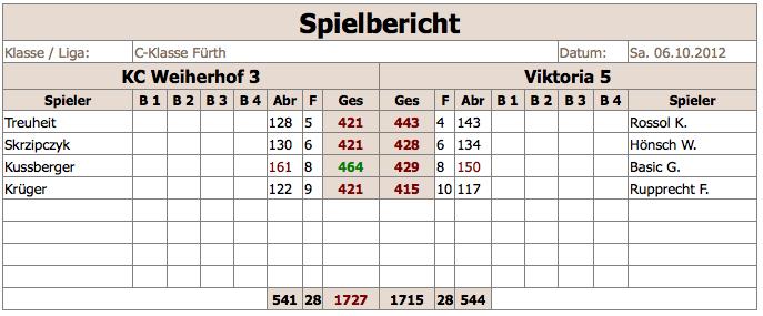 KCWeiherhof3-V5 2012:13