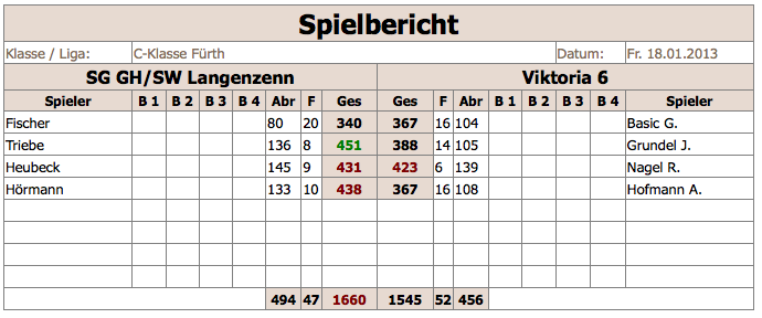 SGGHSWLangenzenn-V6 2012:13