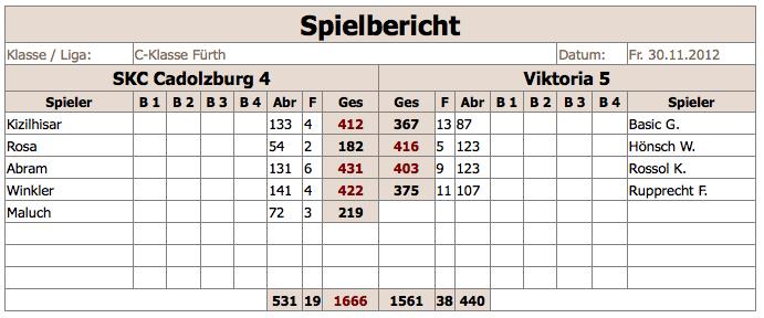SKCCadolzburg4-V5 2012:13