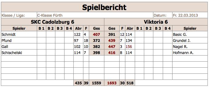 SKCCadolzburg6-V6 2012:13