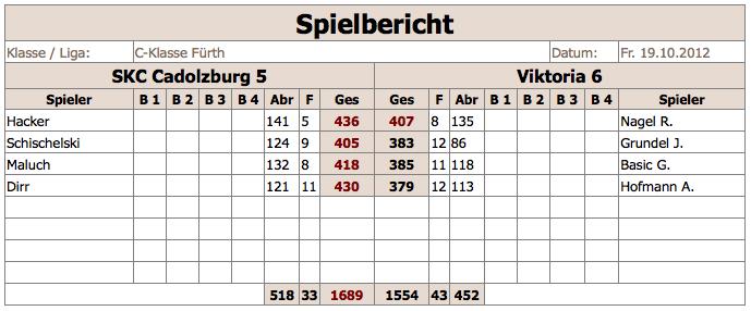 SKCCadozburg5-V6 2012:13