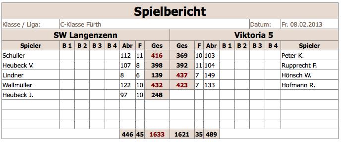 SWLangenzenn-V5 2012:13