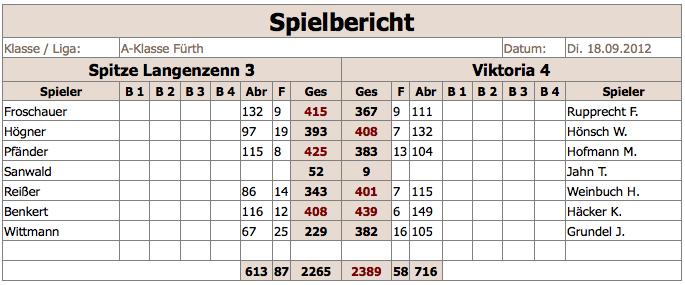 SpitzeLangenzenn3-V4 2012:13