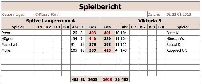 SpitzeLangenzenn4-V5 2012:13