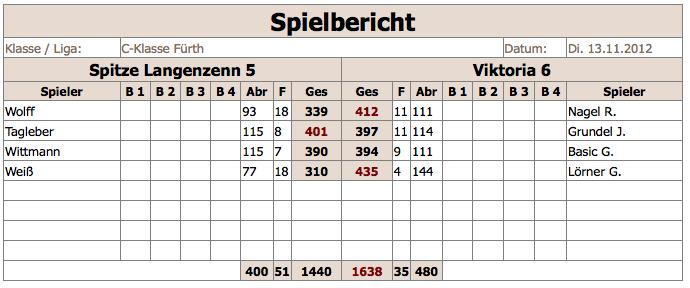 SpitzeLangenzenn5-V6 2012:13