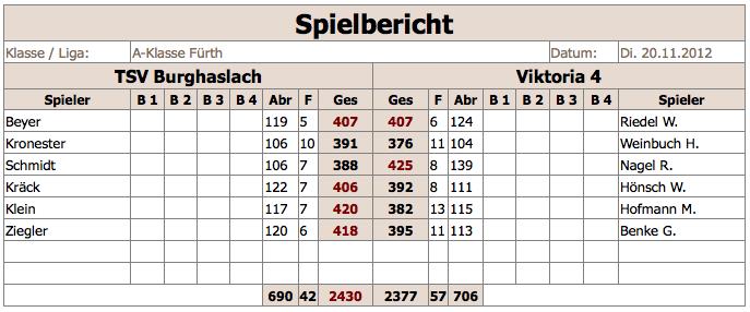 TSVBurghaslach-V4 2012:13