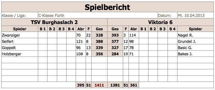 TSVBurghaslach2-V6 2012:13