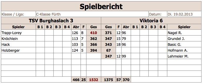 TSVBurghaslach3-V6 2012:13