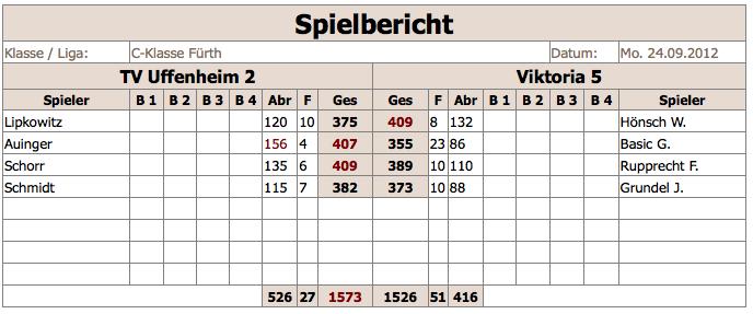 TVUffenheim2-V5 2012:13