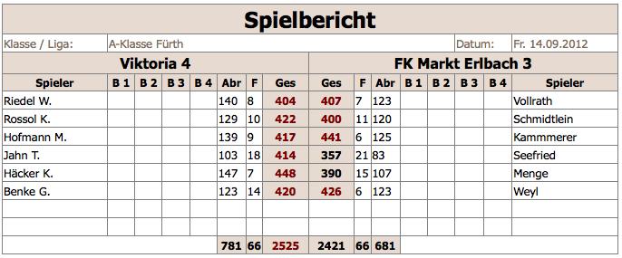 V4-FKMarktErlbach3 2012:13