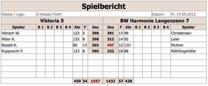 V5-BWHarmonieLangenzenn7 2012:13