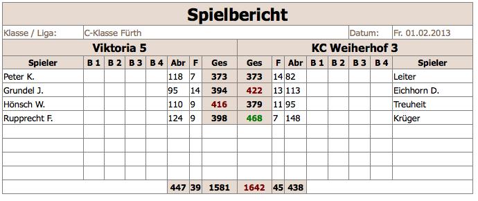 V5-KCWeiherhof3 2012:13