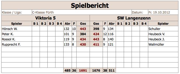 V5-SWLangenzenn 2012:13