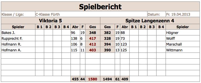 V5-SpitzeLangenzenn4 2012:13