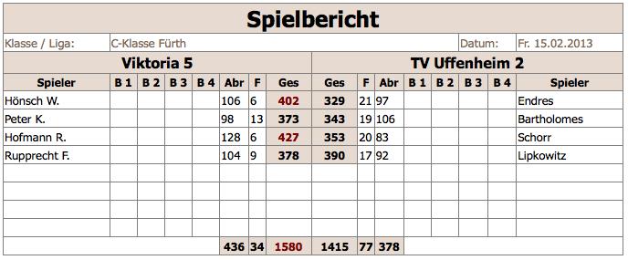 V5-TVUffenheim2 2012:13