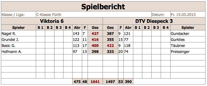 V6-DTVDiespeck3 2012:13