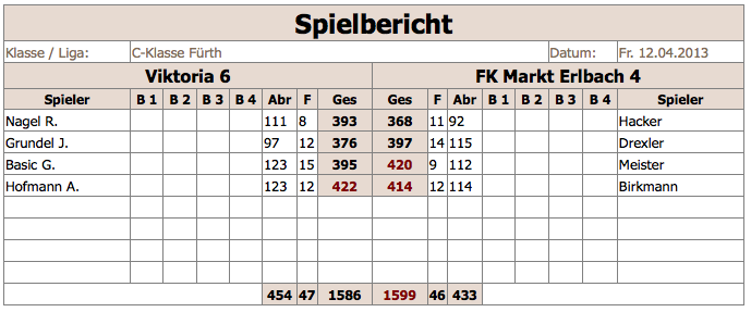 V6-FKMarktErlbach4 2012:13