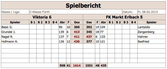 V6-FKMarktErlbach5 2012:13