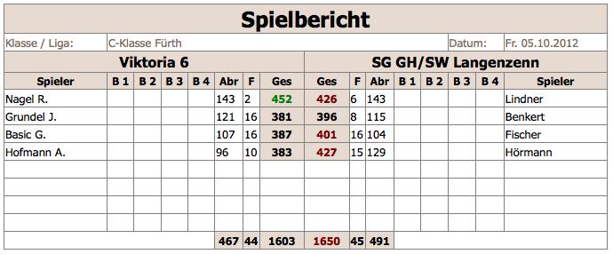 V6-SGGHSWLangenzenn 2012:13