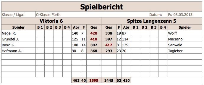 V6-SpitzeLangenzenn5 2012:13