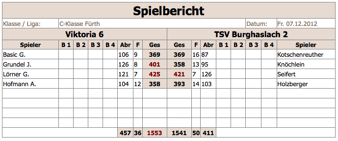 V6-TSVBurghaslach2 2012:13