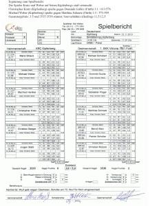 Kipfenberg-Fürth1