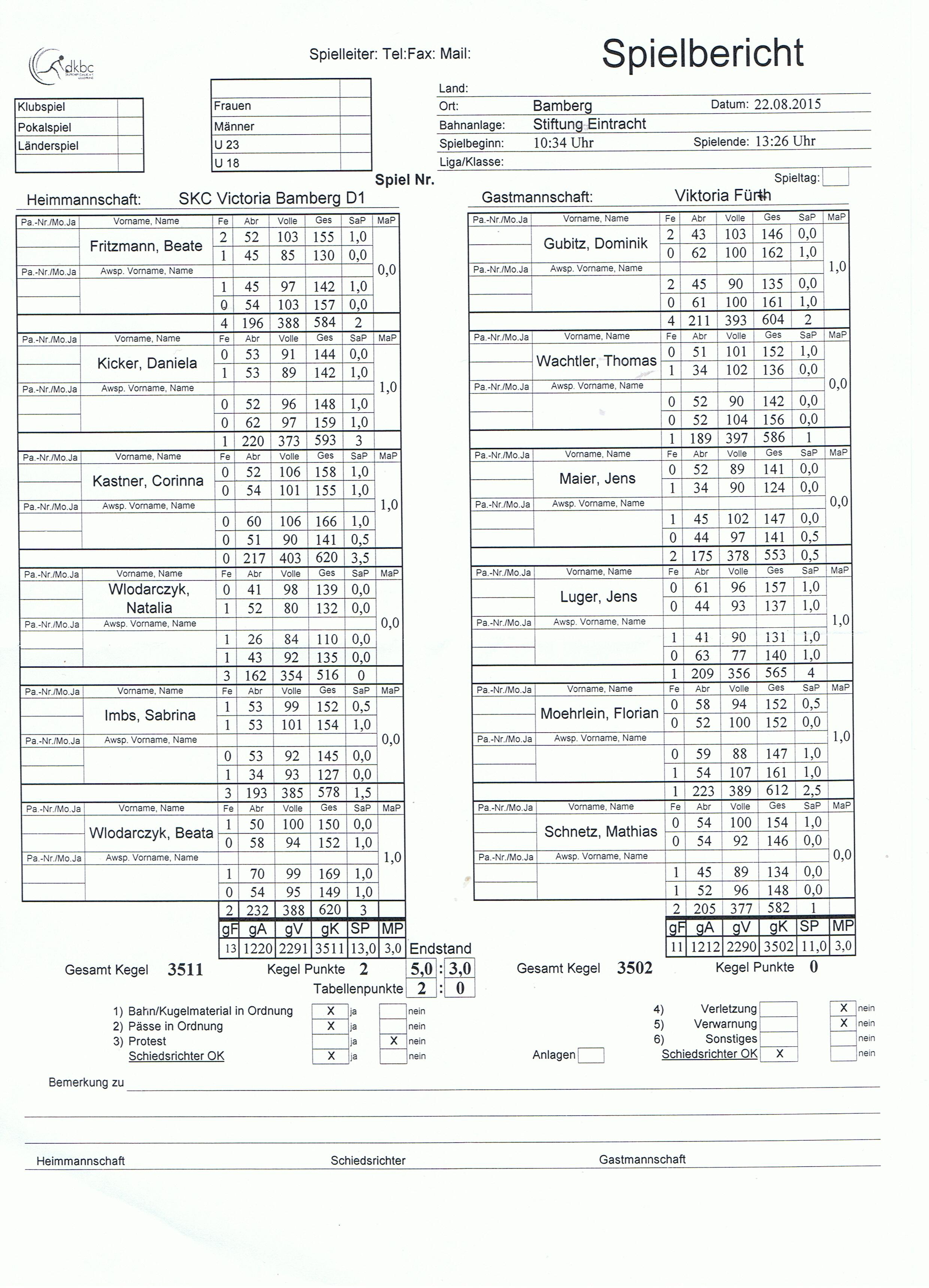 BambergDamen-V1