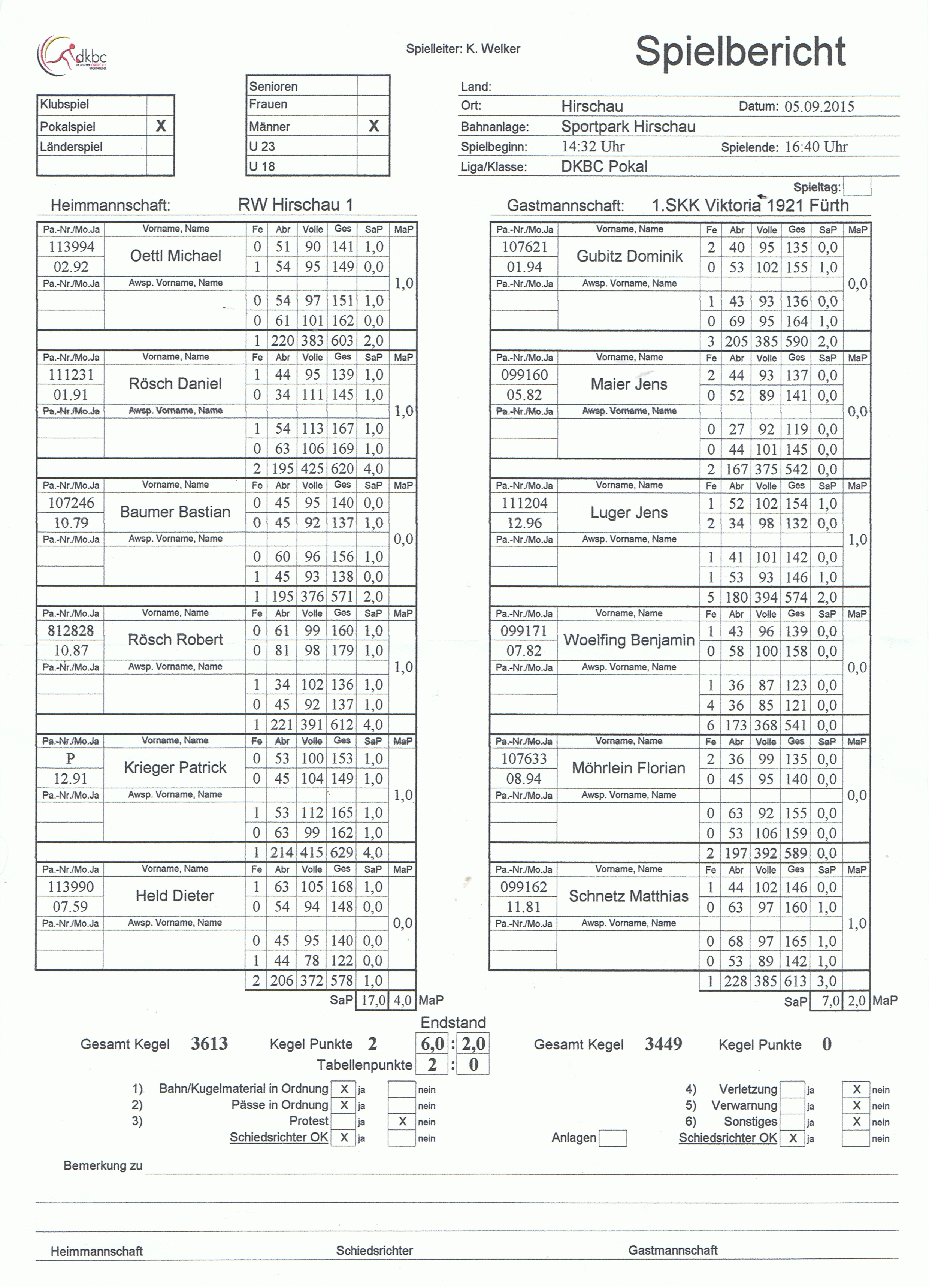 RWHirschau-V1