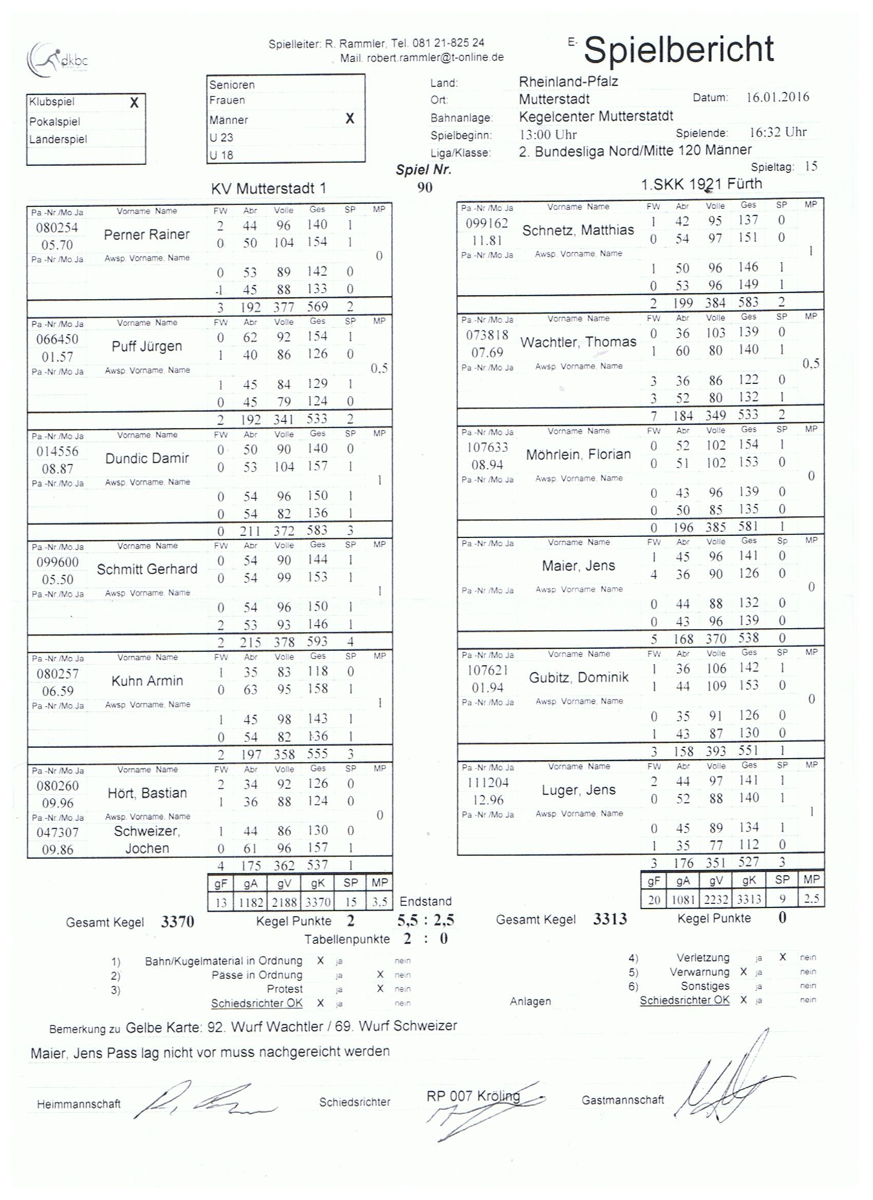 Mutterstadt-V1